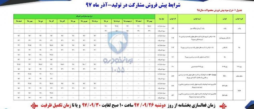 پیش فروش فوری 3 محصول ایران خودرو آغاز شد + جدول