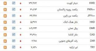 کاهش نرخ 25 ارز بین بانکی + جدول