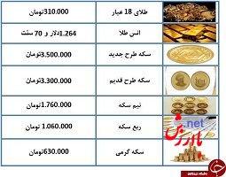 تصویر از قیمت طلا و سکه 8 دی 97 + جدول