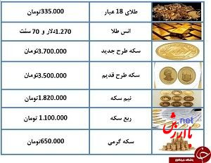 تصویر از قیمت طلا و سکه 4 دی 97 + جدول