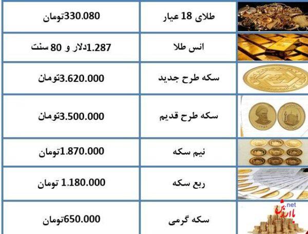 قیمت طلا و سکه 12 دی 97