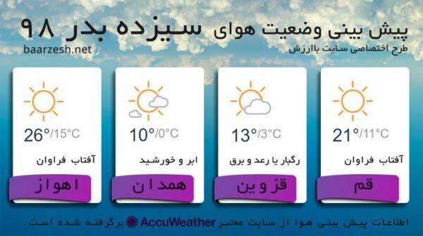 هوای روز 13 بدر